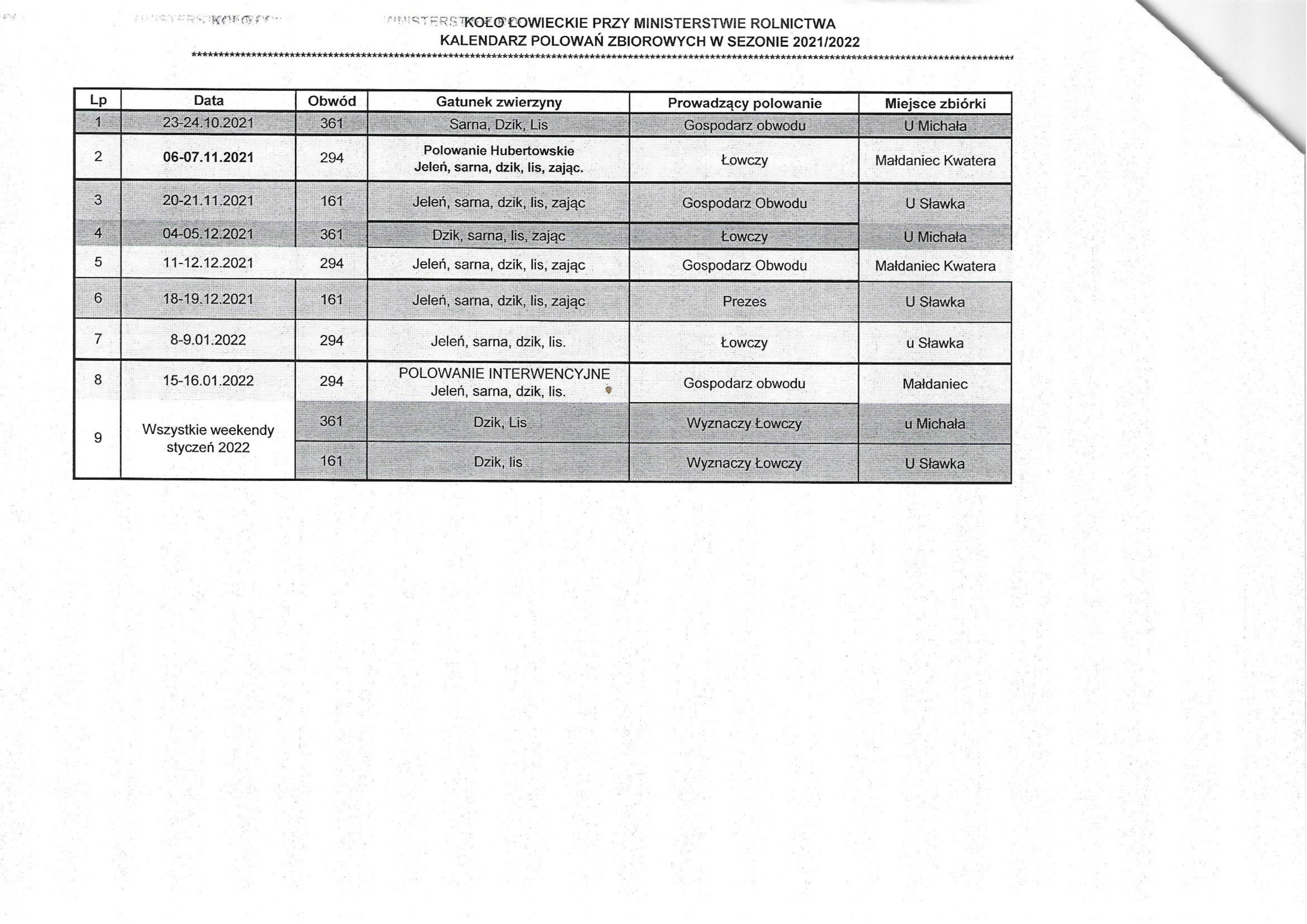 tabela z terminami polowań dostarczana listownie przez koło łowieckie